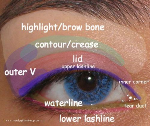 Hooded eye makeup tips and tutorials for amazing eyes eye makeup ccuart Gallery