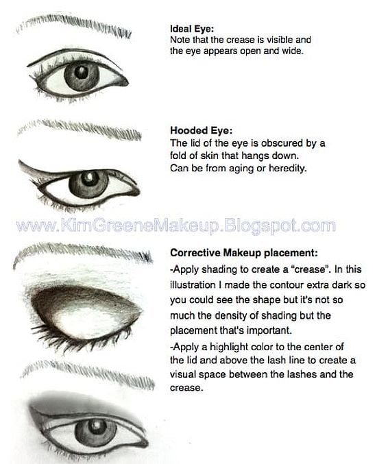Hooded Eye Makeup Tips Tutorials Amazing Eyes