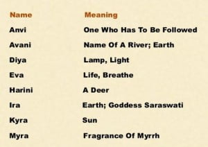 Indian name with meaning